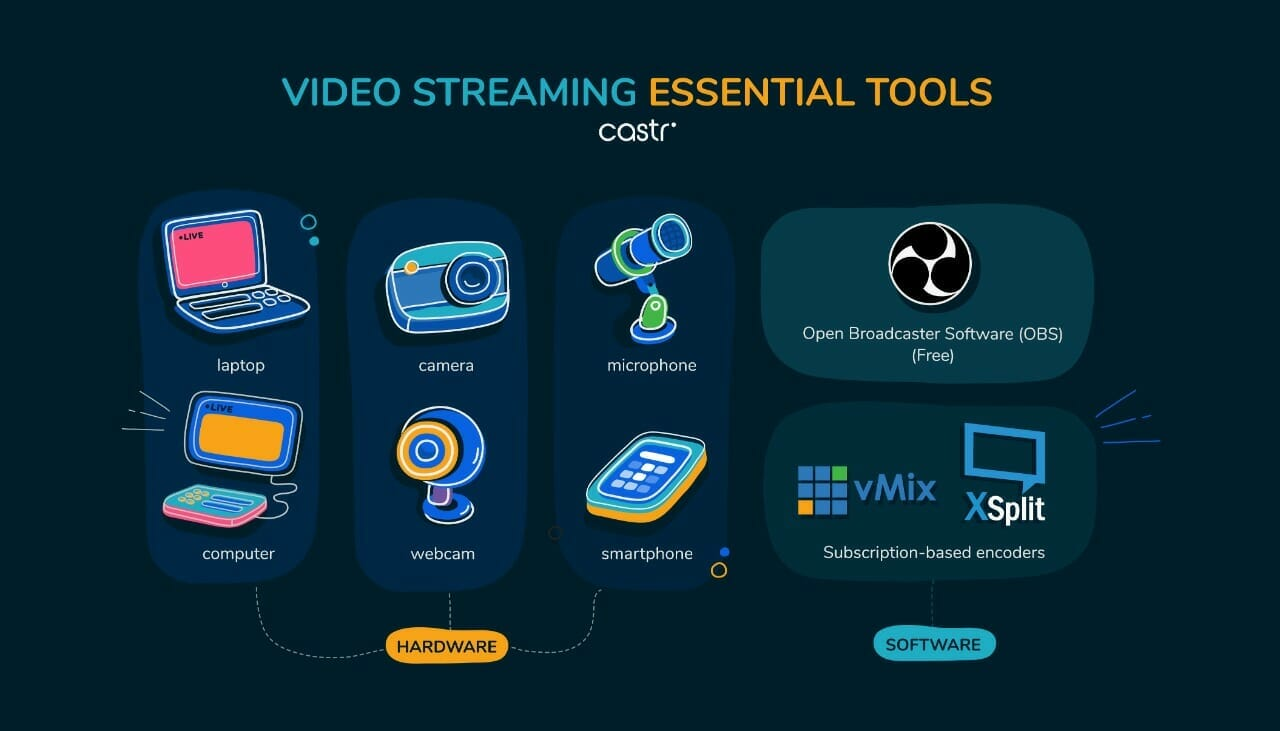 video-streaming-essential-tools