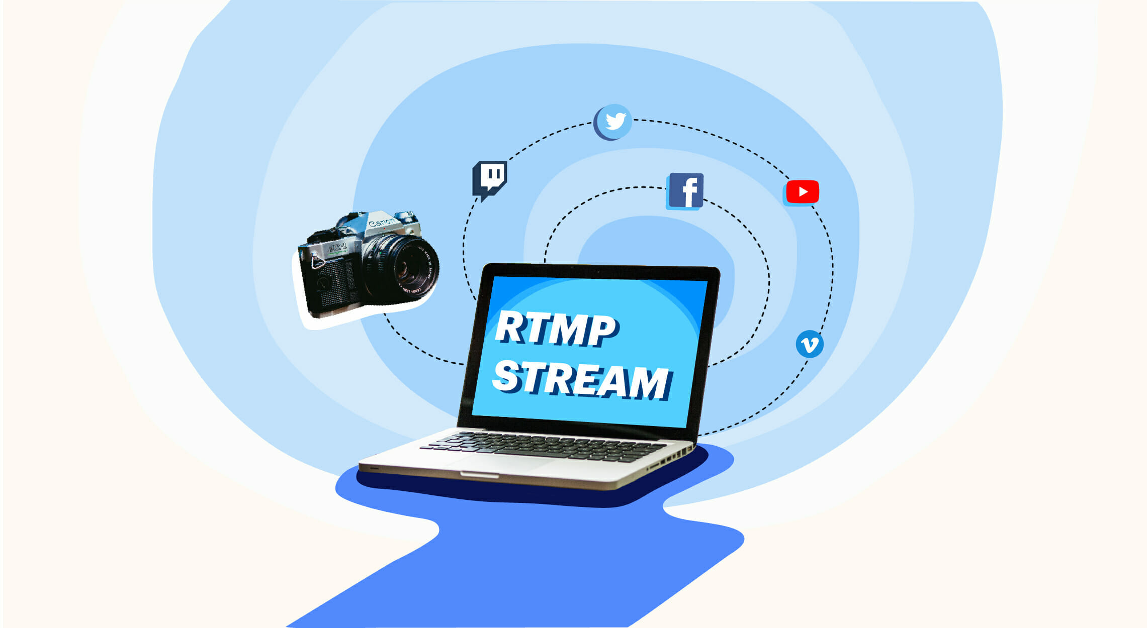 RTMP Streaming Protocol Explained