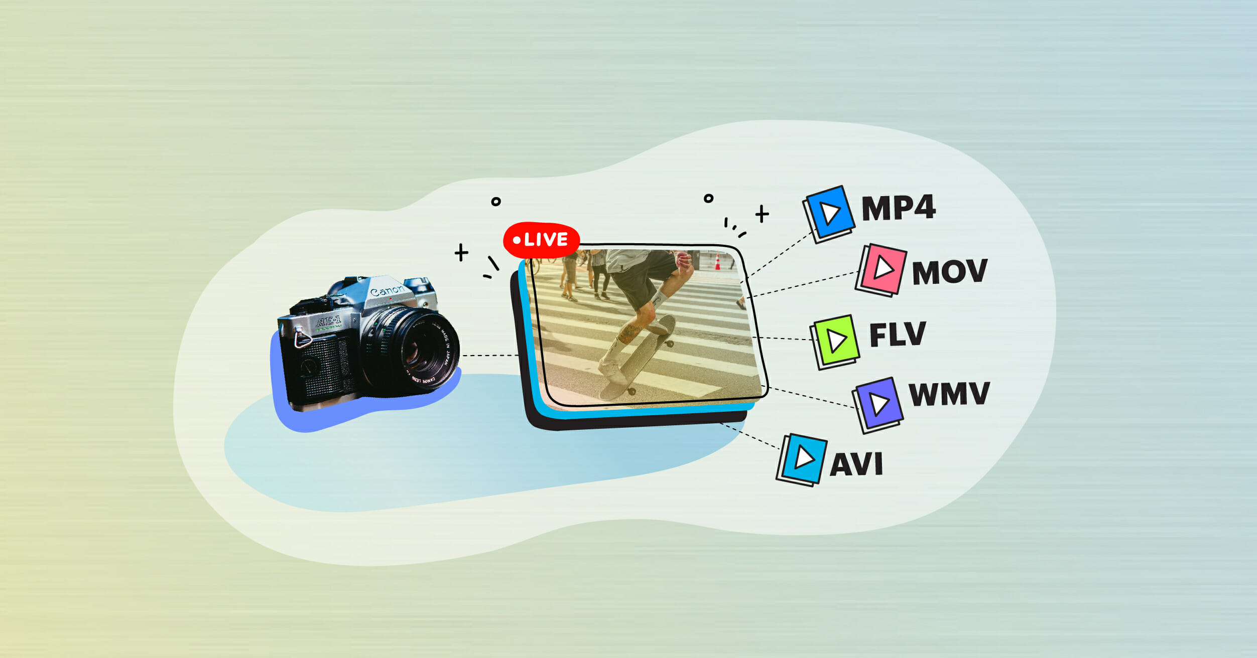 what is video transcoding castr